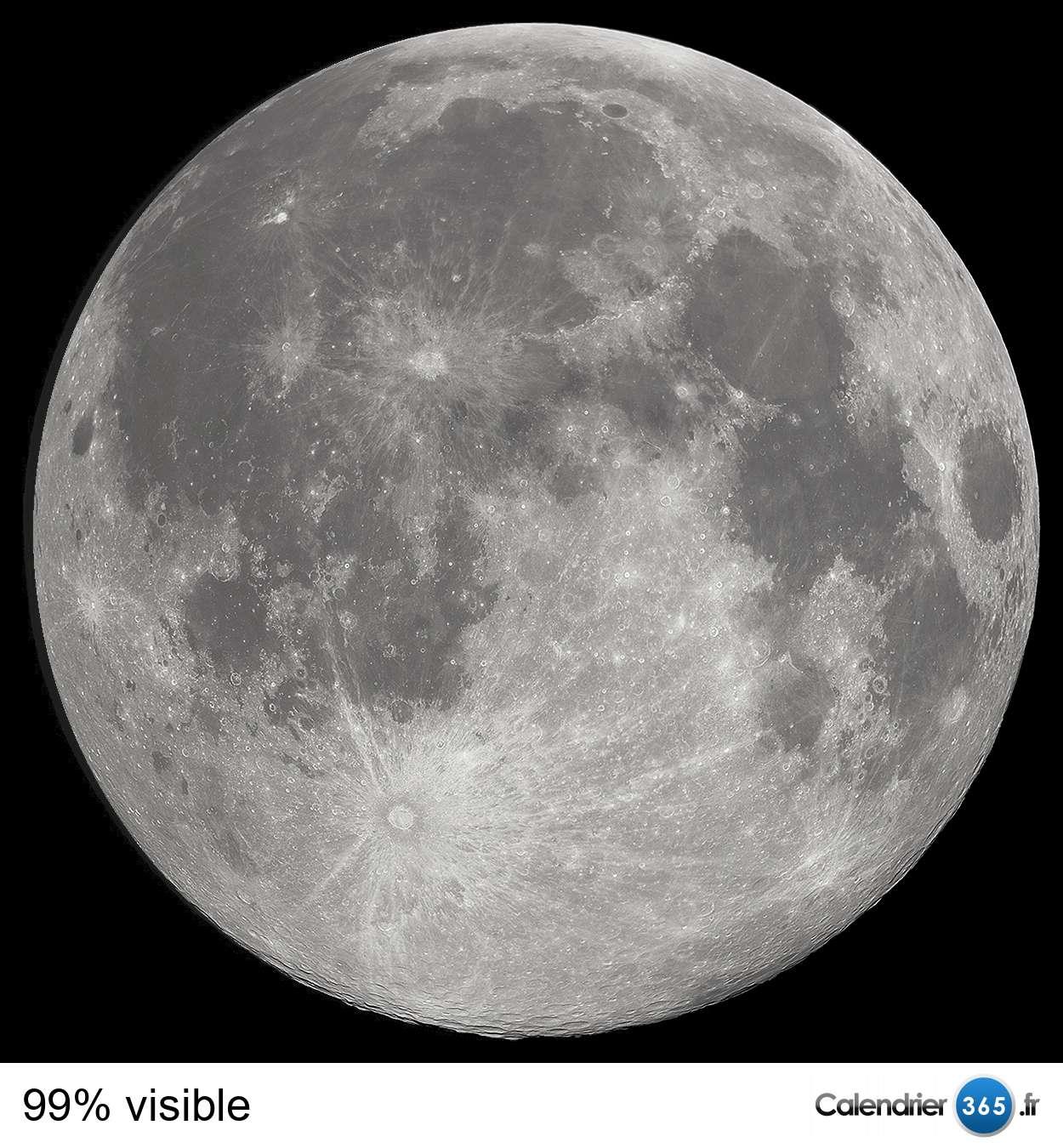 Phase lunaire actuelle 2017 - Date lune rousse 2017 ...